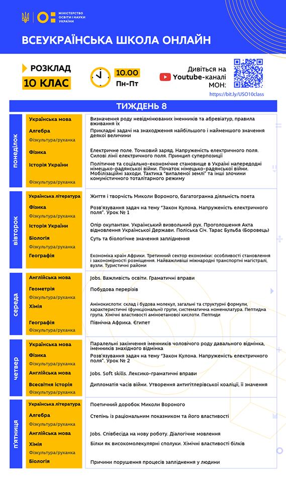 10 клас. Всеукраїнська школа онлайн. Розклад на 8-й тиждень