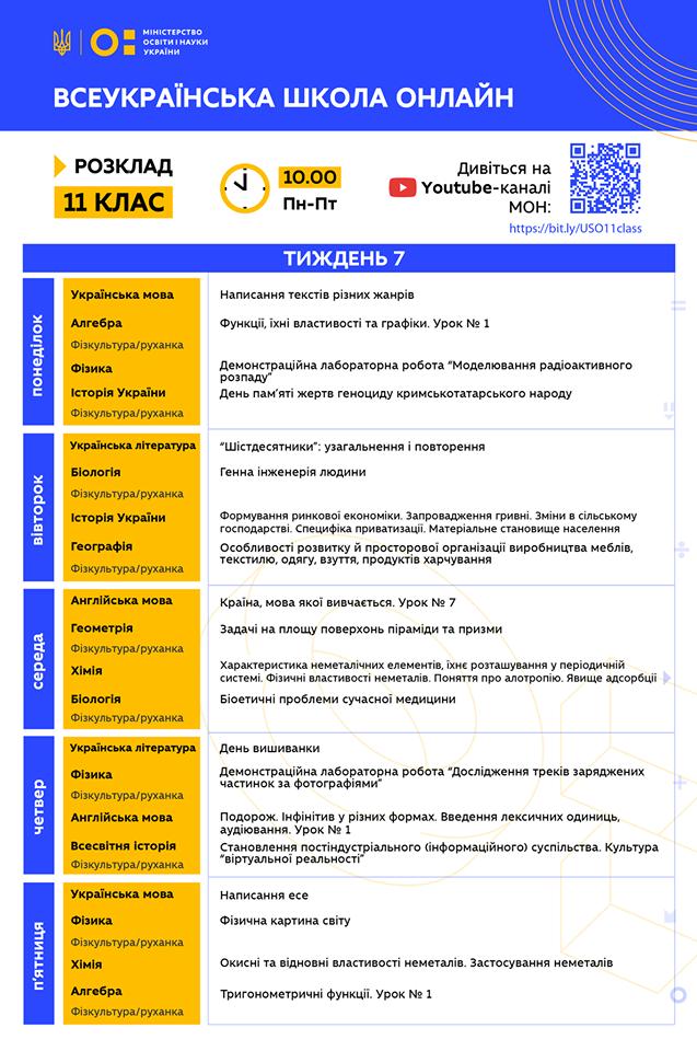 11 клас. Всеукраїнська школа онлайн. Розклад на 7-й тиждень