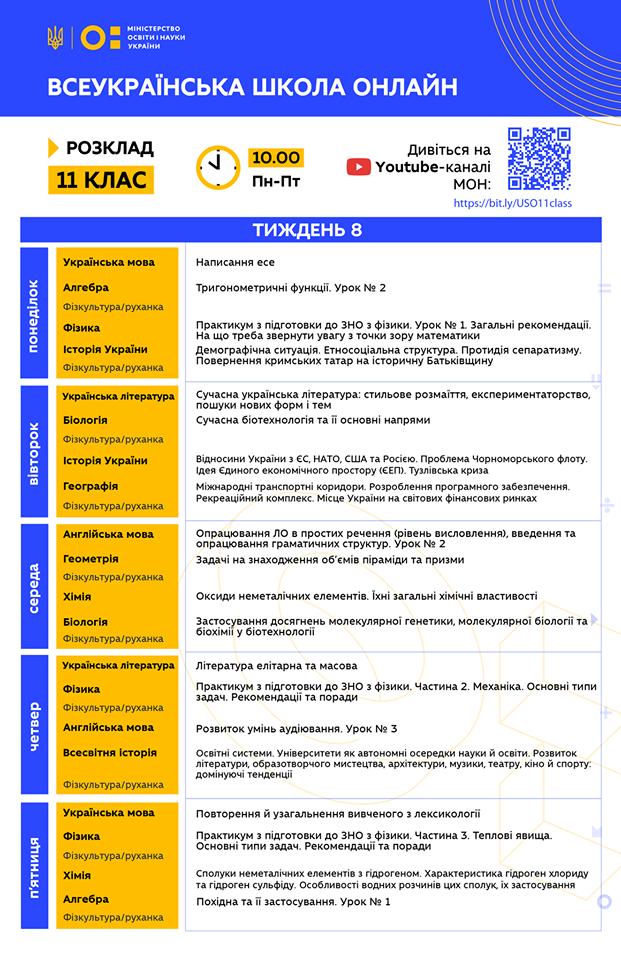 11 клас. Всеукраїнська школа онлайн. Розклад на 8-й тиждень