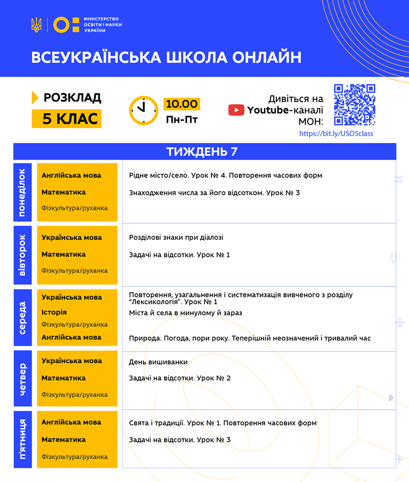 5 клас. Всеукраїнська школа онлайн. Розклад на 8-й тиждень