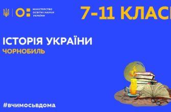 Історія України. Чорнобиль