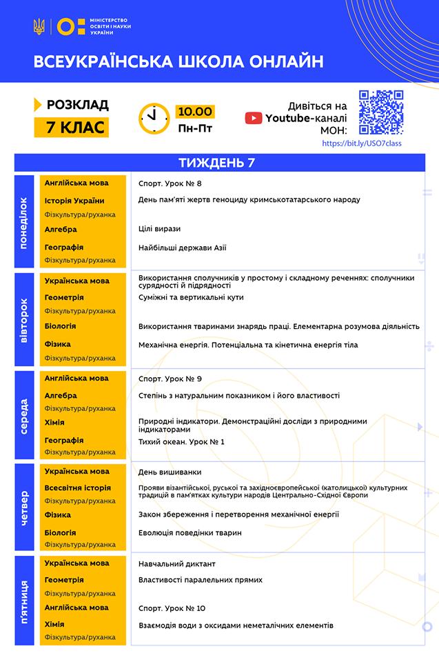 7 клас. Всеукраїнська школа онлайн. Розклад на 7-й тиждень