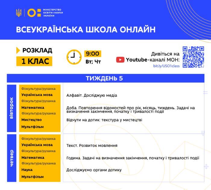 5 тиждень. розклад для 1 класу. всеукраїнська школа онлайн