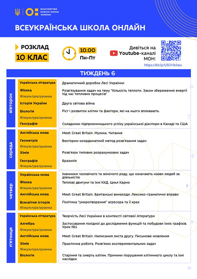 10 клас. Всеукраїнська школа онлайн. Розклад на 6-й тиждень