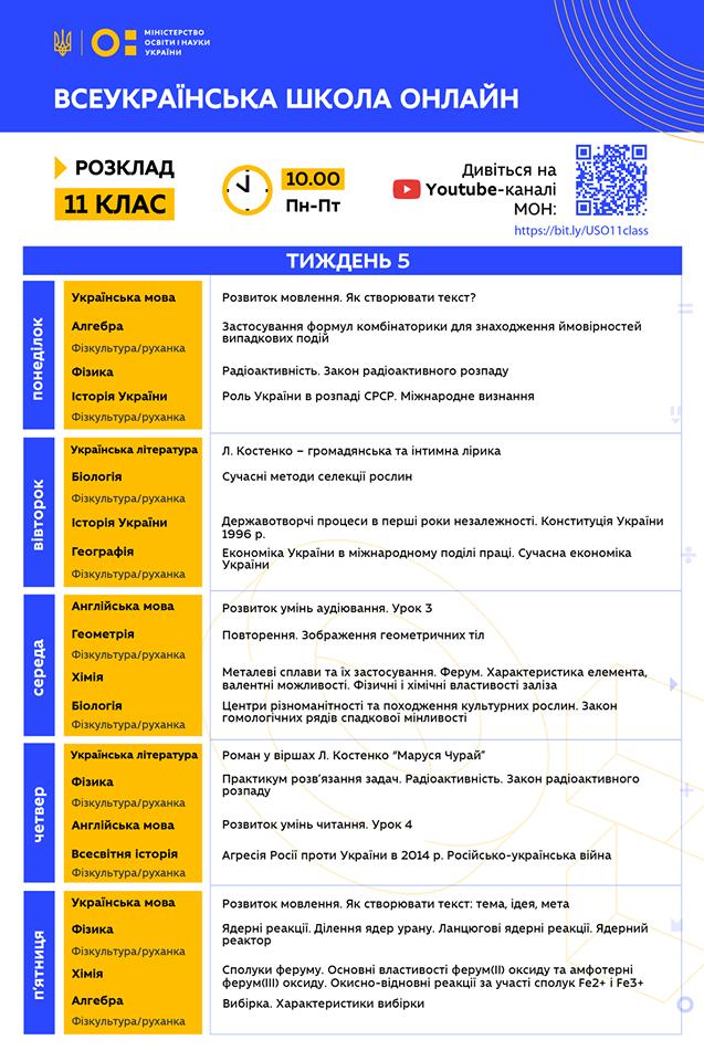 11 клас. Всеукраїнська школа онлайн. Розклад на 5-й тиждень