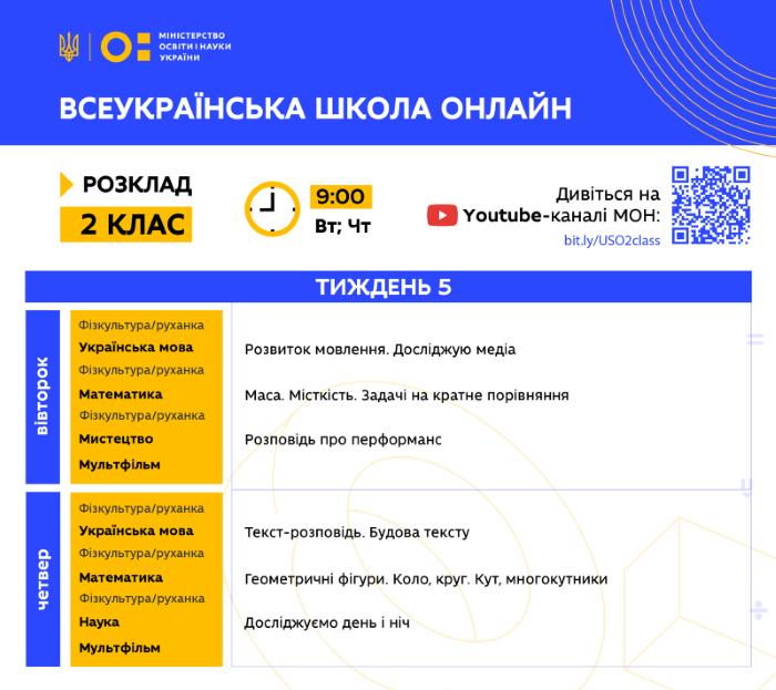 5 тиждень. розклад для 2 класу. всеукраїнська школа онлайн