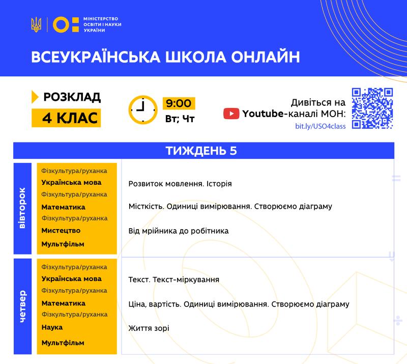 5 тиждень. розклад для 4 класу. всеукраїнська школа онлайн
