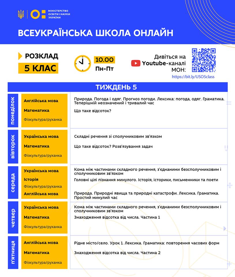 5 клас. Всеукраїнська школа онлайн. Розклад на 5-й тиждень