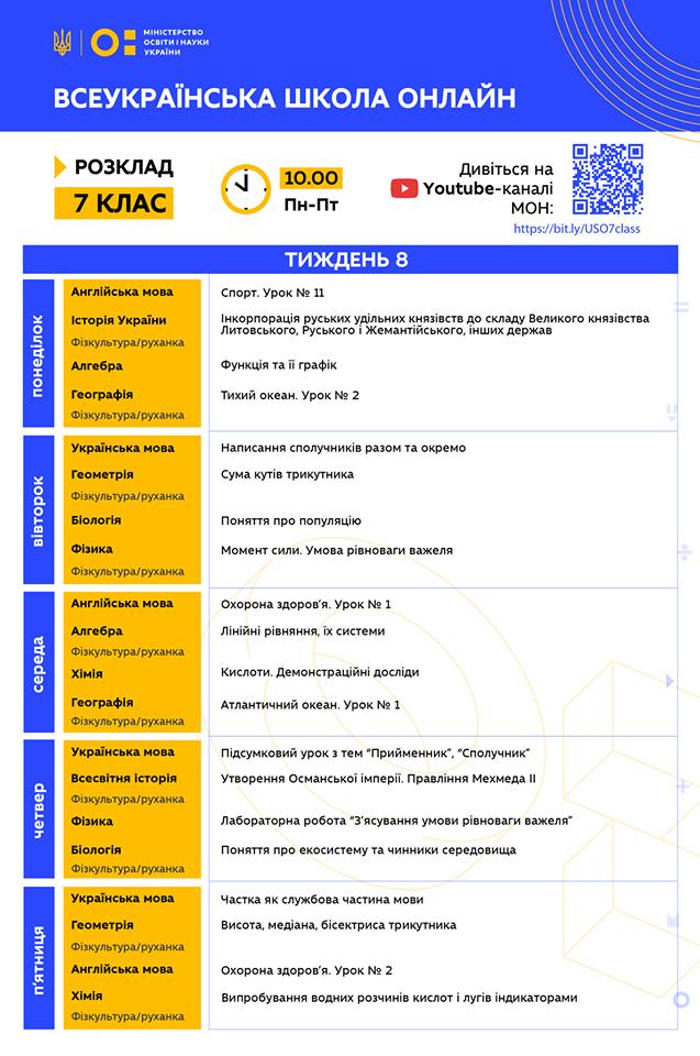 7 клас. Всеукраїнська школа онлайн. Розклад на 8-й тиждень
