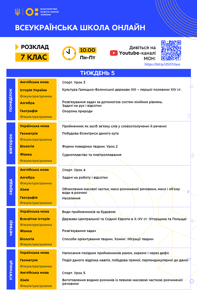 7 клас. Всеукраїнська школа онлайн. Розклад на 5-й тиждень