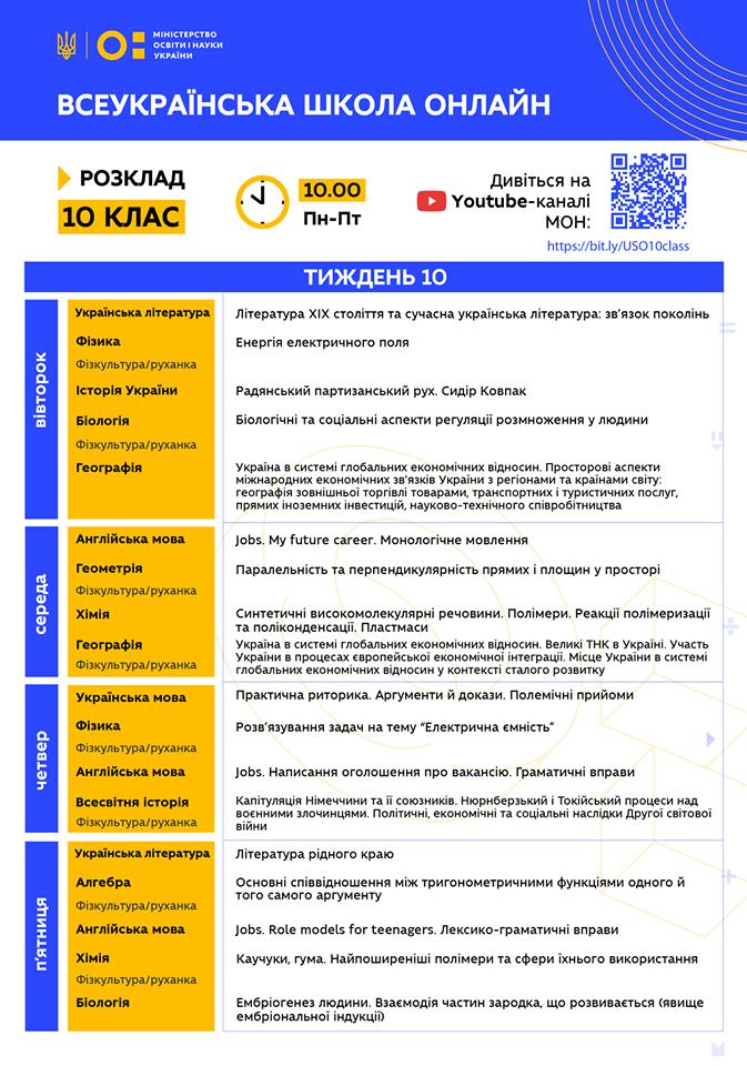 10 клас. Всеукраїнська школа онлайн. Розклад на 10-й тиждень