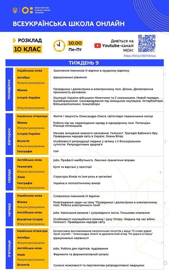 10 клас. Всеукраїнська школа онлайн. Розклад на 9-й тиждень