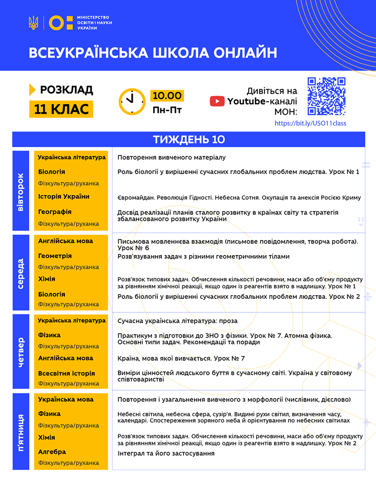 11 клас. Всеукраїнська школа онлайн. Розклад на 10-й тиждень