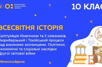 Сучасна українська література 11 клас