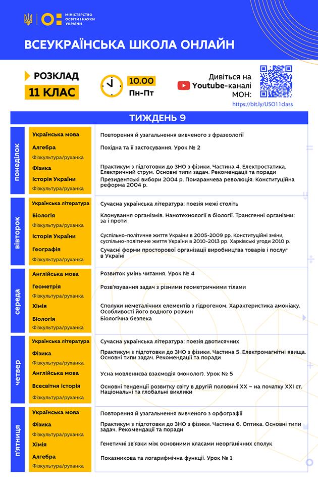 11 клас. Всеукраїнська школа онлайн. Розклад на 9-й тиждень