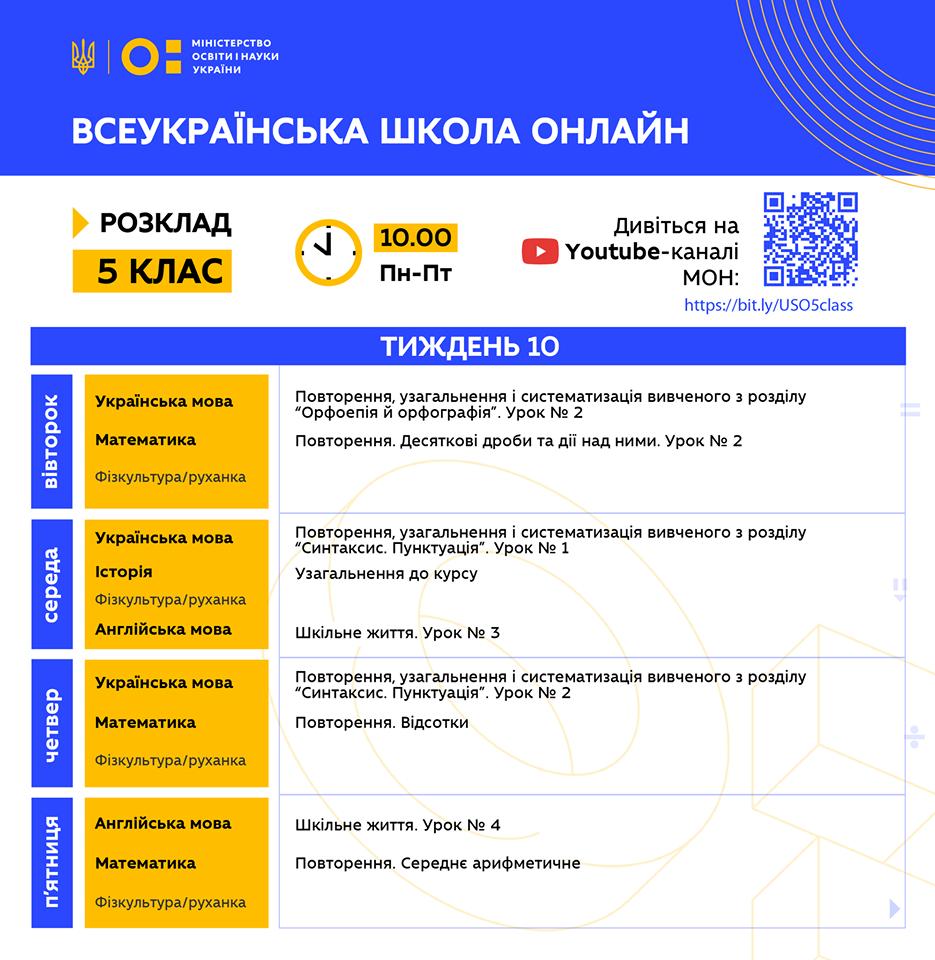5 клас. Всеукраїнська школа онлайн. Розклад на 10-й тиждень