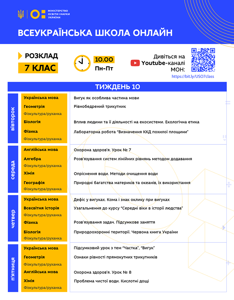 7 клас. Всеукраїнська школа онлайн. Розклад на 10-й тиждень