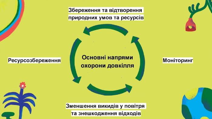 Основні напрямки охорони довкілля